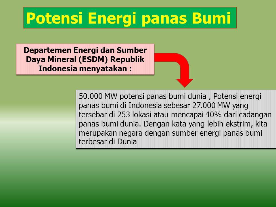 Potensi Energi panas Bumi