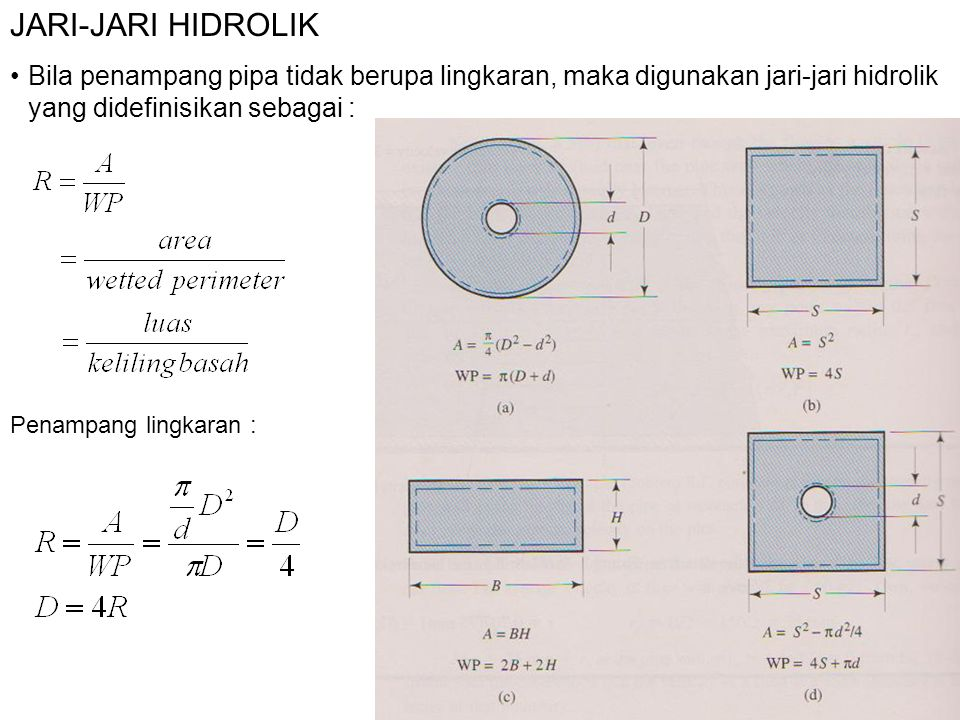 JARI-JARI HIDROLIK Bila penampang pipa tidak berupa lingkaran, maka digunakan jari-jari hidrolik yang didefinisikan sebagai :