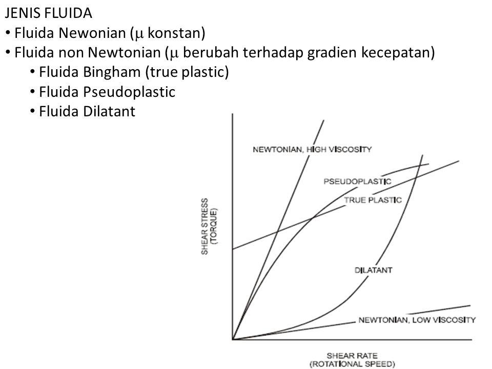 JENIS FLUIDA Fluida Newonian ( konstan) Fluida non Newtonian ( berubah terhadap gradien kecepatan)