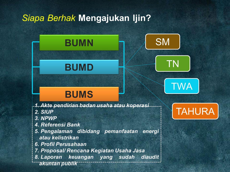 SM BUMN TN BUMD TWA BUMS TAHURA Siapa Berhak Mengajukan Ijin