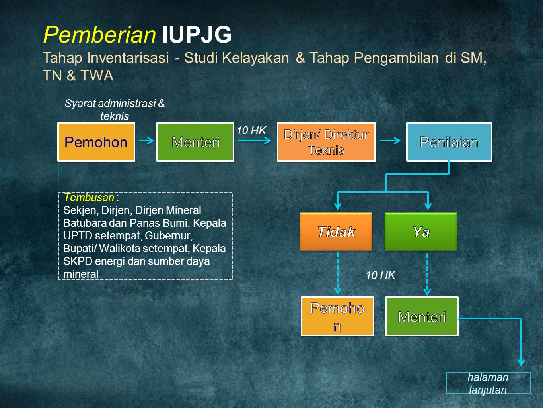 Pemberian IUPJG Tahap Inventarisasi - Studi Kelayakan & Tahap Pengambilan di SM, TN & TWA. Syarat administrasi & teknis.