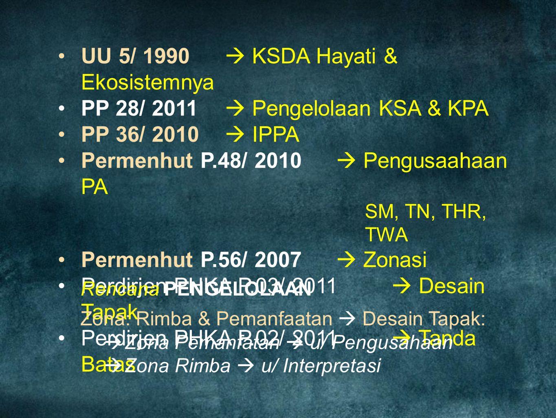 UU 5/ 1990  KSDA Hayati & Ekosistemnya