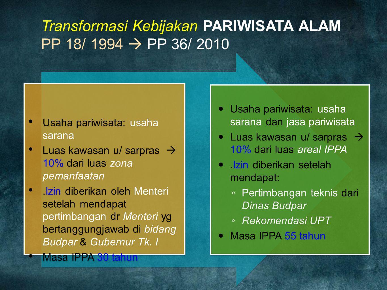 Transformasi Kebijakan PARIWISATA ALAM PP 18/ 1994  PP 36/ 2010