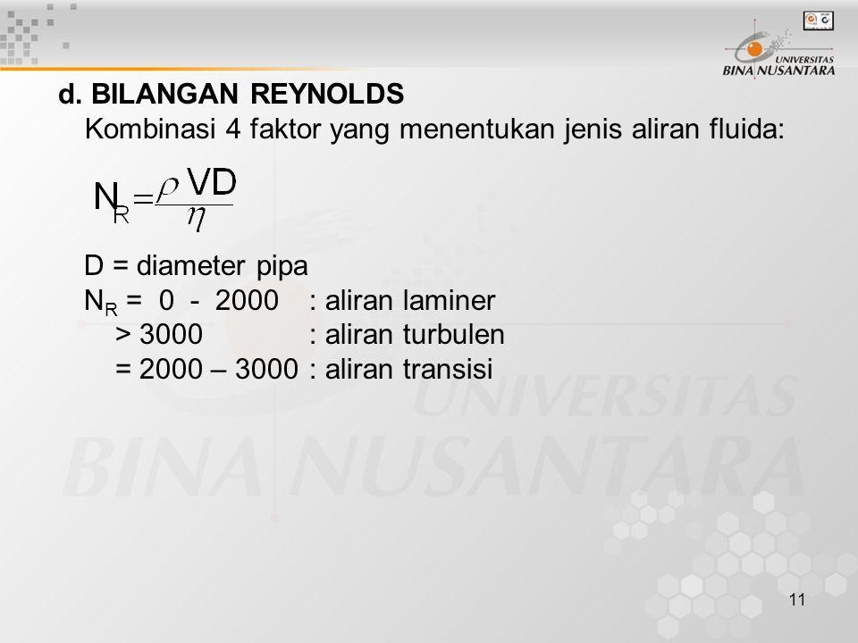 D = diameter pipa NR = 0 - 2000 : aliran laminer
