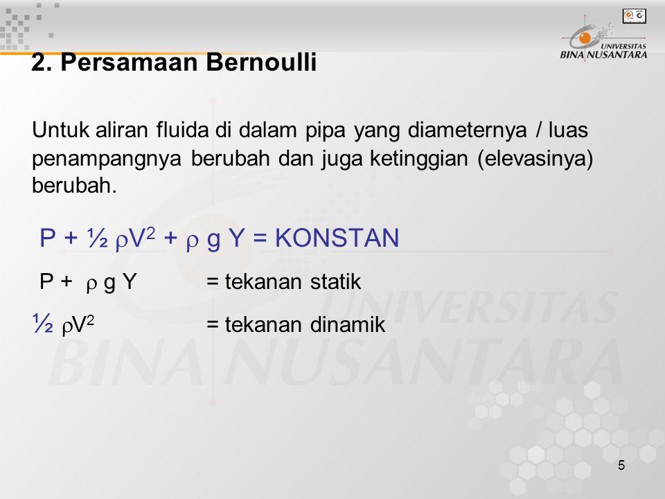 2. Persamaan Bernoulli Untuk aliran fluida di dalam pipa yang diameternya / luas penampangnya berubah dan juga ketinggian (elevasinya) berubah.