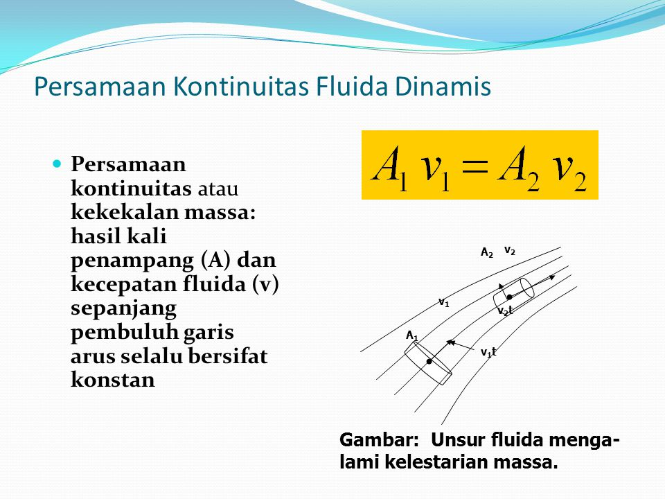 Persamaan Kontinuitas Fluida Dinamis