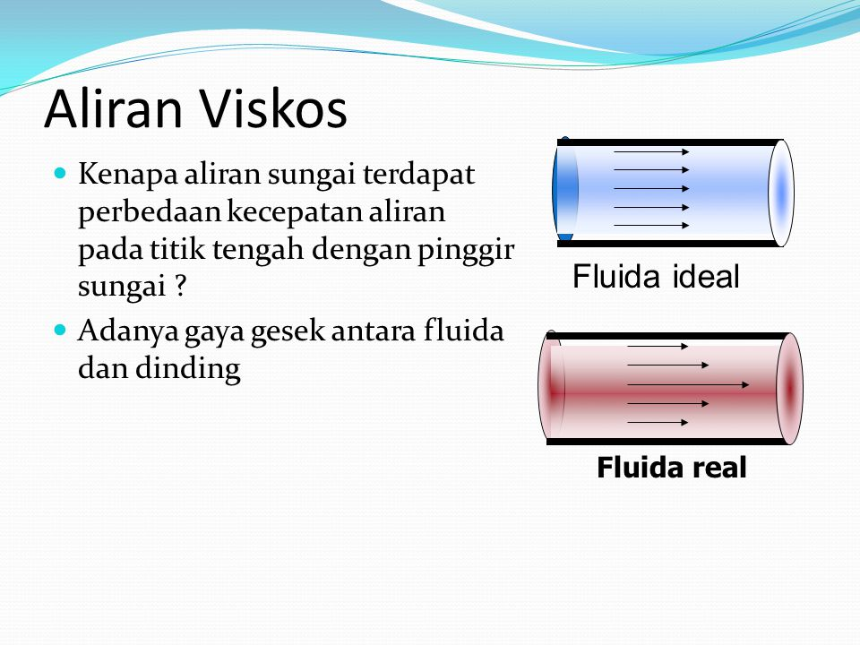Aliran Viskos Fluida ideal