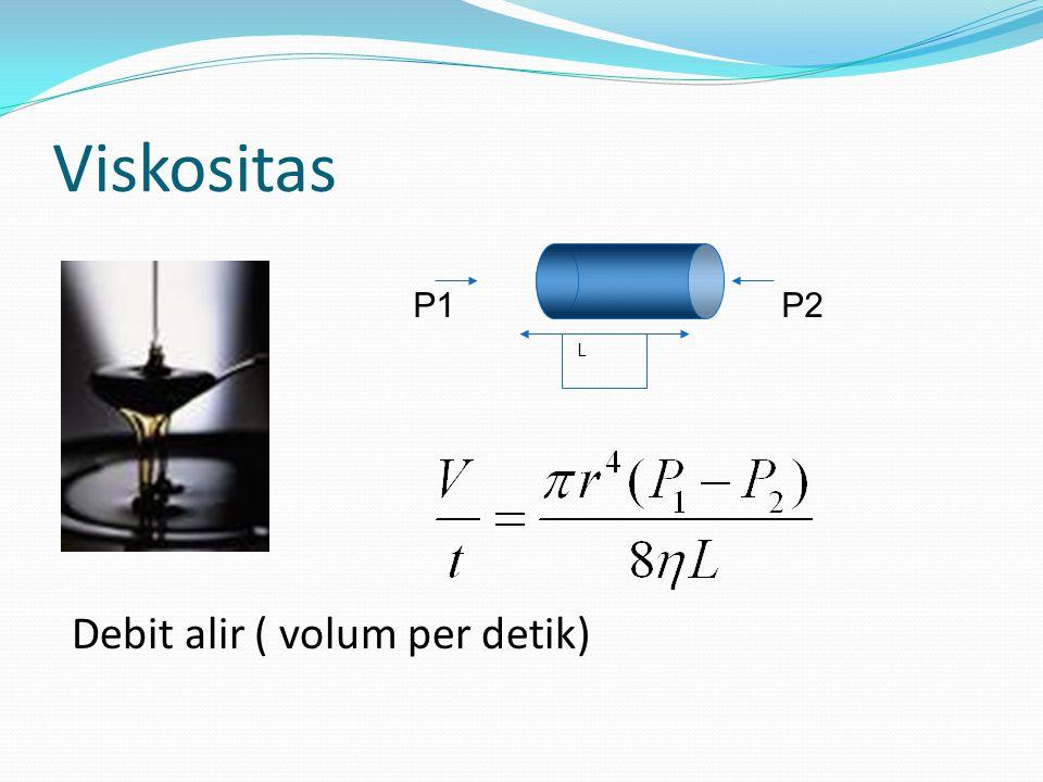 Viskositas L P1 P2 Debit alir ( volum per detik)