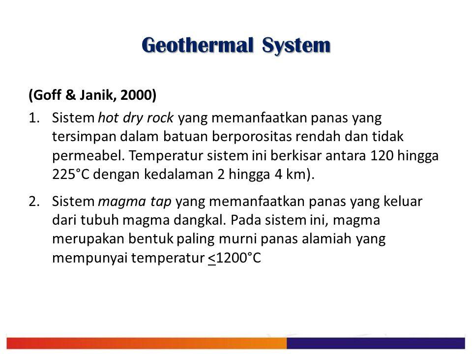 Geothermal System (Goff & Janik, 2000)