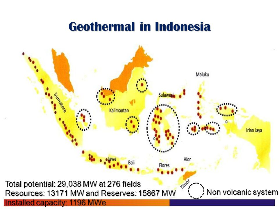 Geothermal in Indonesia