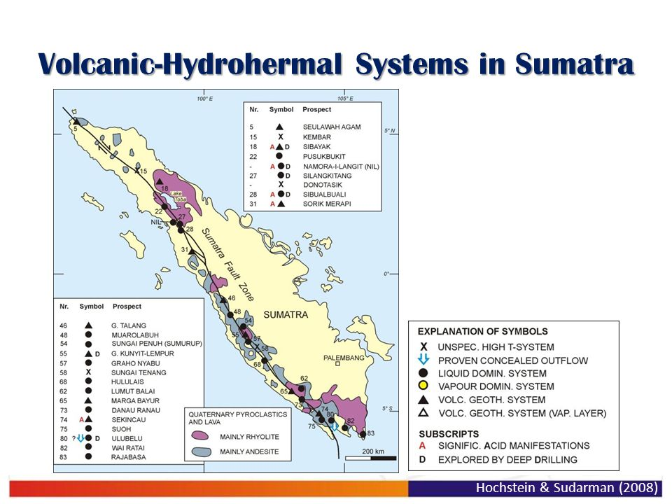 Volcanic-Hydrohermal Systems in Sumatra