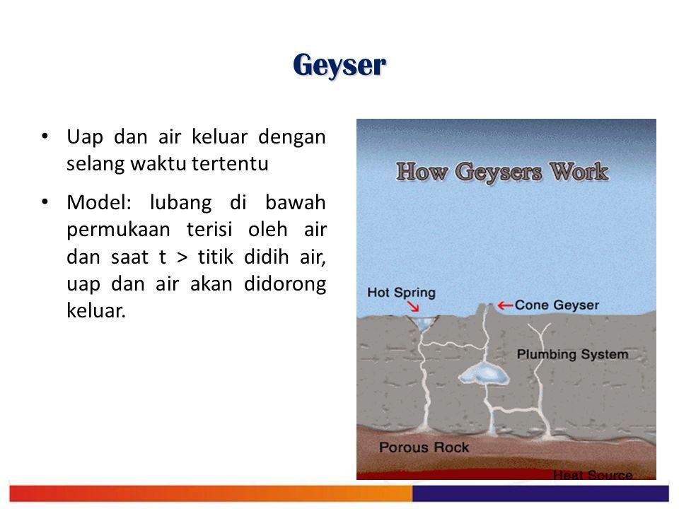 Geyser Uap dan air keluar dengan selang waktu tertentu