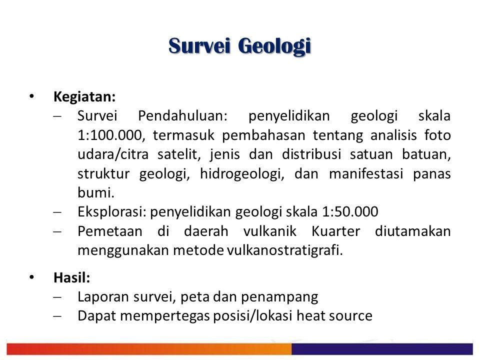 Survei Geologi Kegiatan: