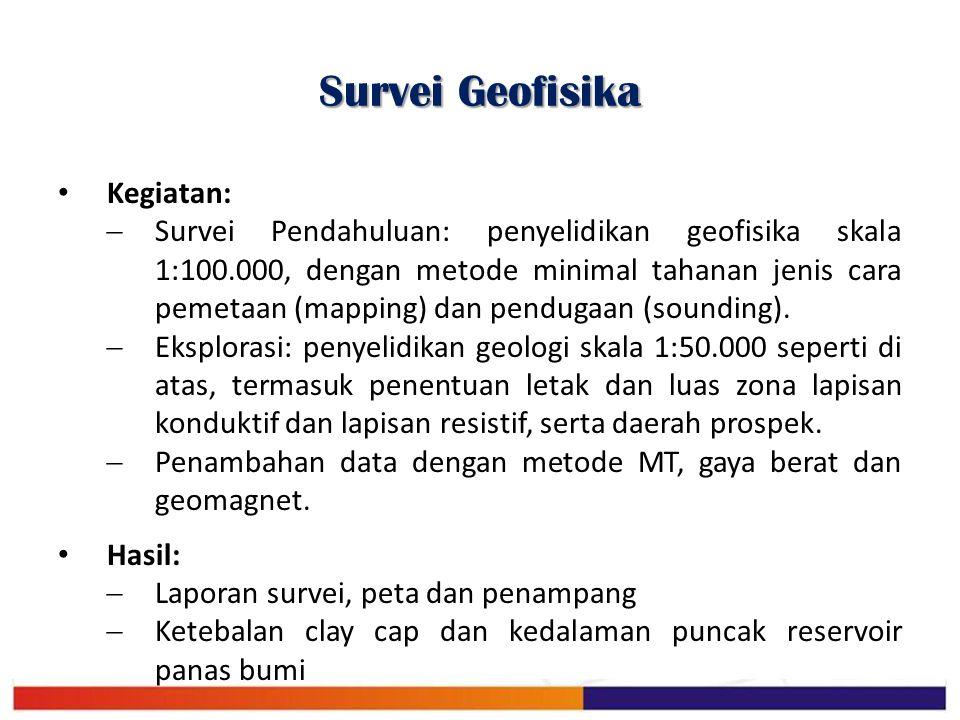 Survei Geofisika Kegiatan: