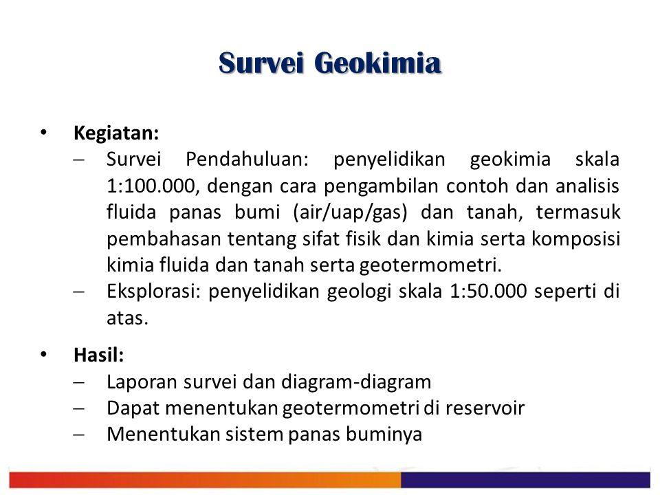 Survei Geokimia Kegiatan: