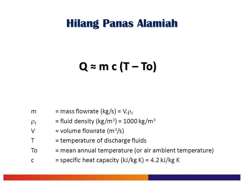Q ≈ m c (T – To) Hilang Panas Alamiah m = mass flowrate (kg/s) = V.f