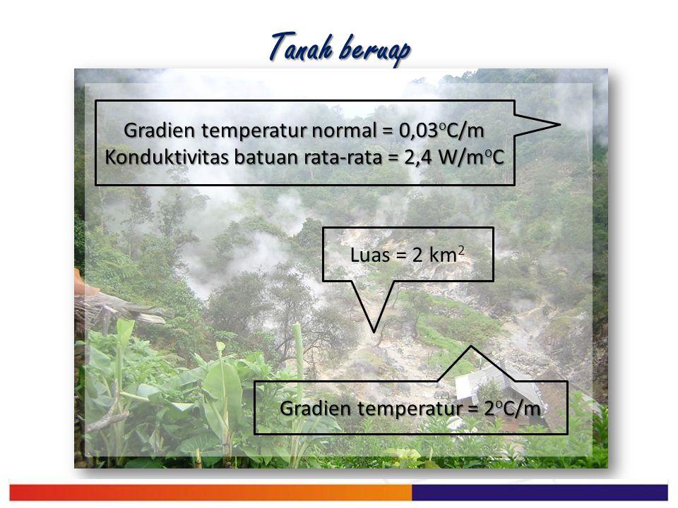 Tanah beruap Gradien temperatur normal = 0,03oC/m