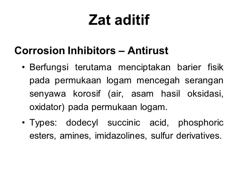 Zat aditif Corrosion Inhibitors – Antirust