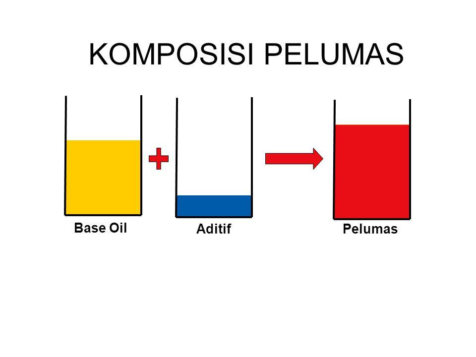 KOMPOSISI PELUMAS Base Oil Aditif Pelumas