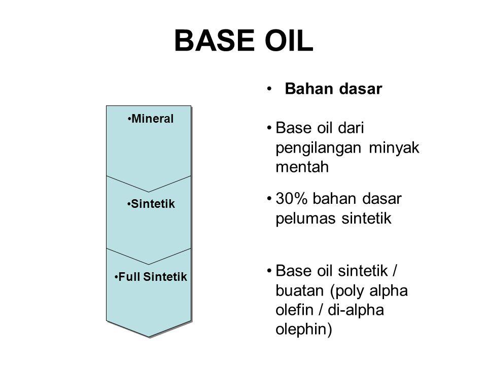 BASE OIL Bahan dasar Base oil dari pengilangan minyak mentah
