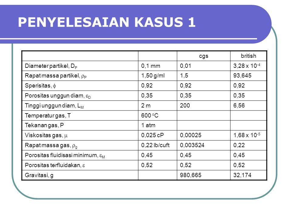 PENYELESAIAN KASUS 1 cgs british Diameter partikel, DP 0,1 mm 0,01