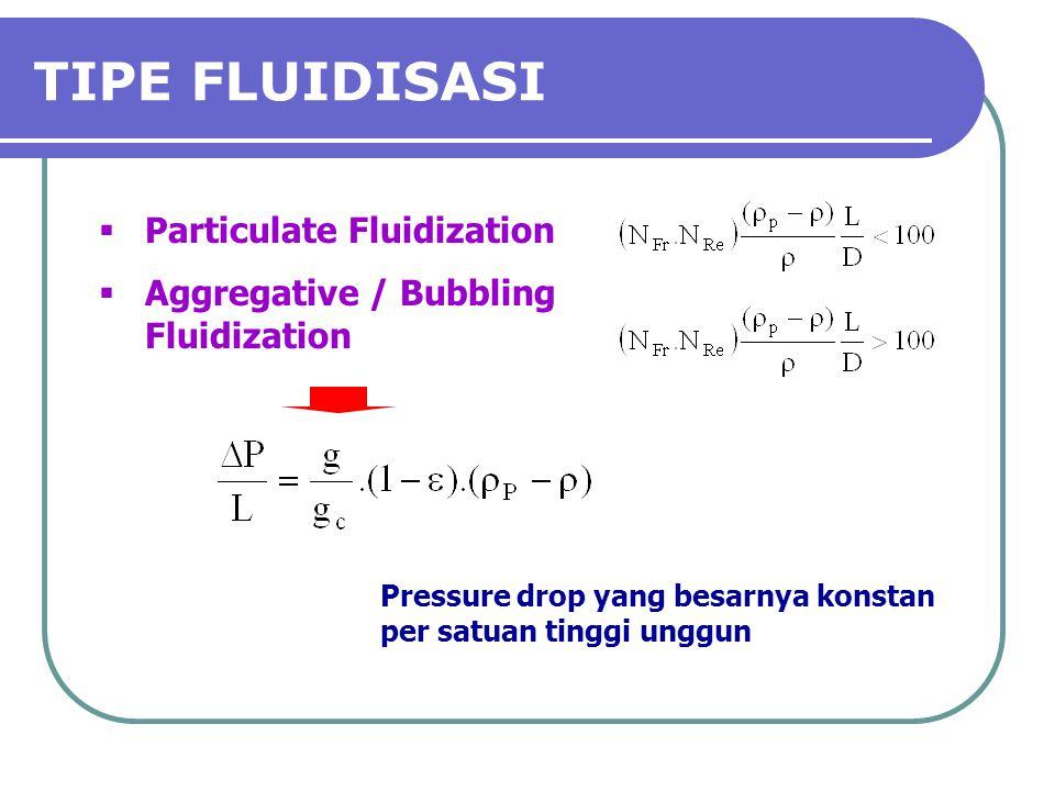 TIPE FLUIDISASI Particulate Fluidization