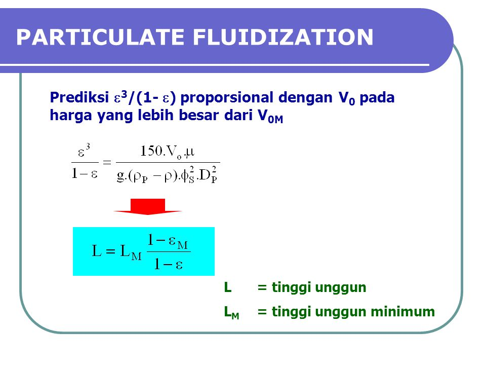 PARTICULATE FLUIDIZATION