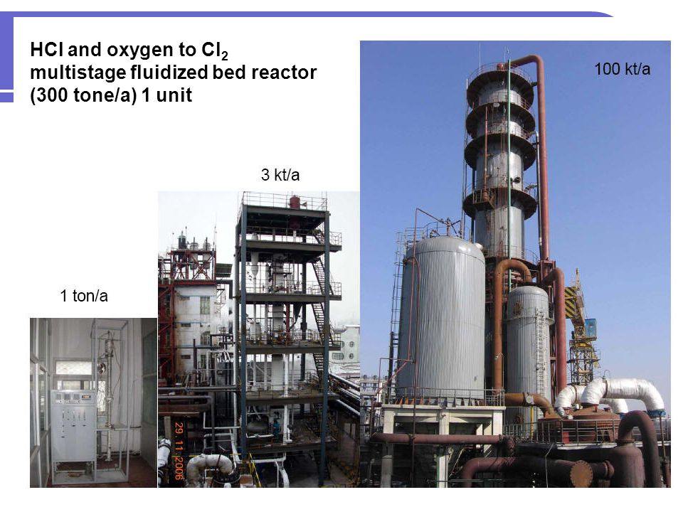 Reaktor (fluidized bed reactor)