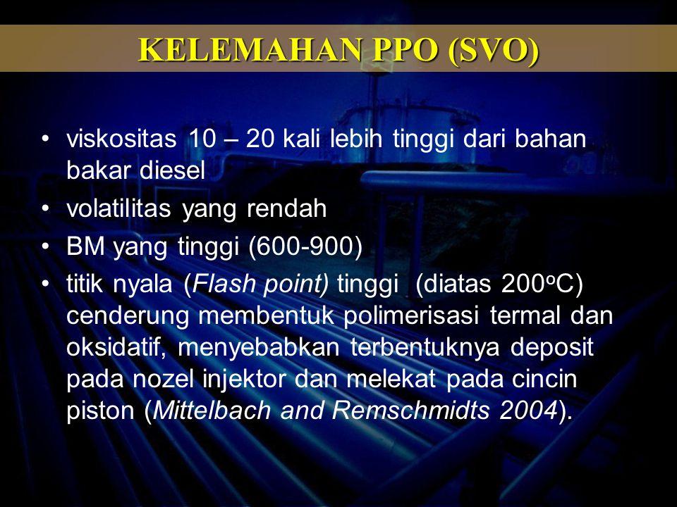 KELEMAHAN PPO (SVO) viskositas 10 – 20 kali lebih tinggi dari bahan bakar diesel. volatilitas yang rendah.