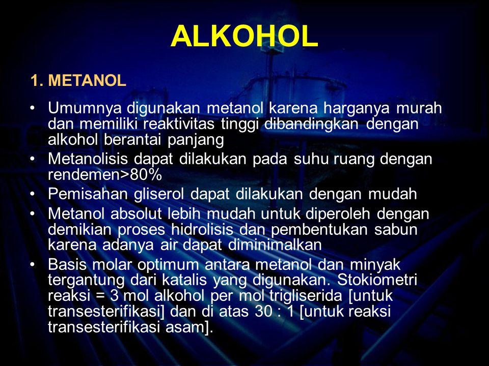 ALKOHOL 1. METANOL. Umumnya digunakan metanol karena harganya murah dan memiliki reaktivitas tinggi dibandingkan dengan alkohol berantai panjang.