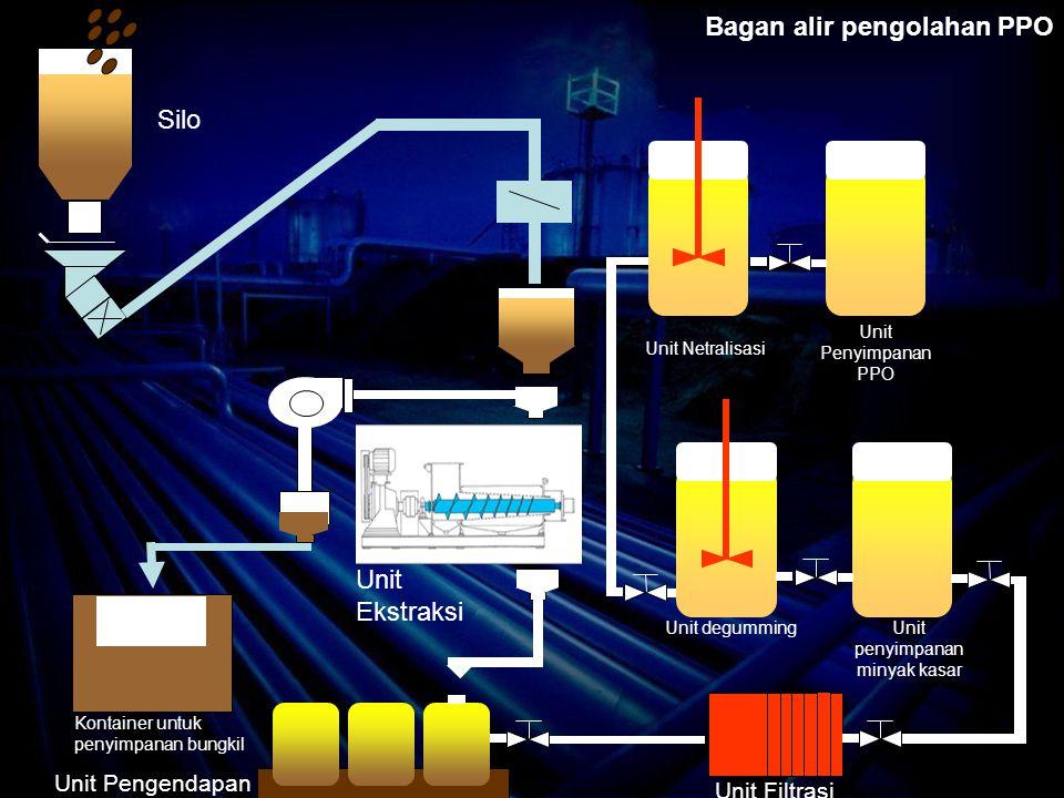 Unit penyimpanan minyak kasar