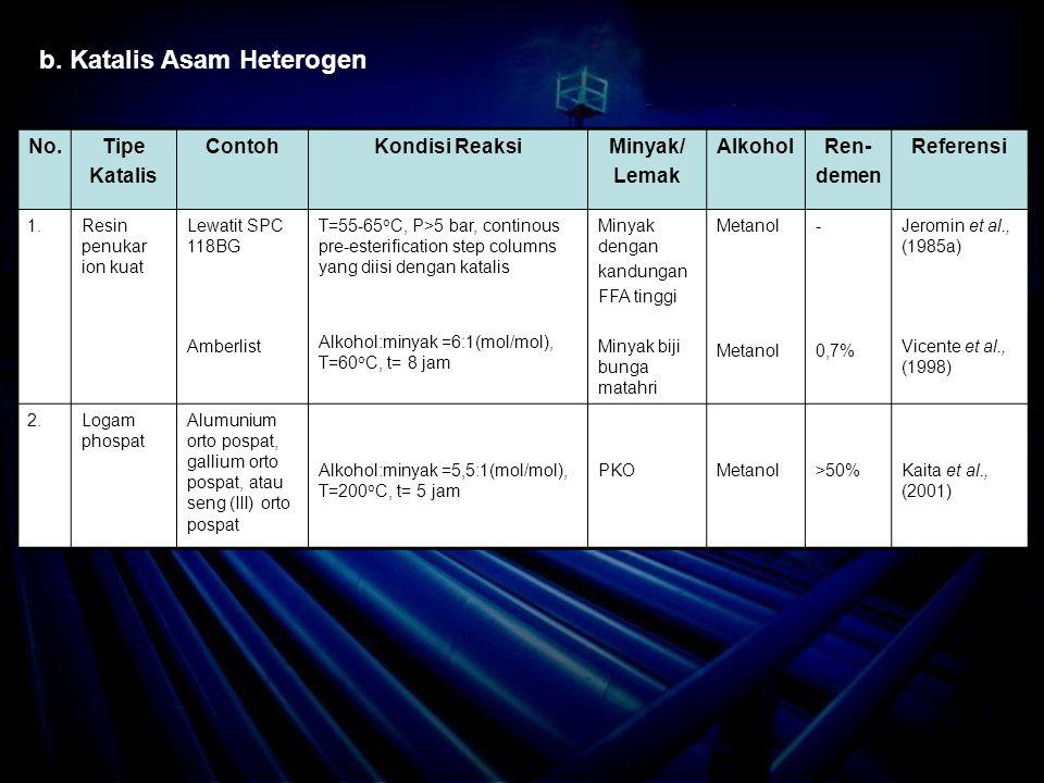 b. Katalis Asam Heterogen