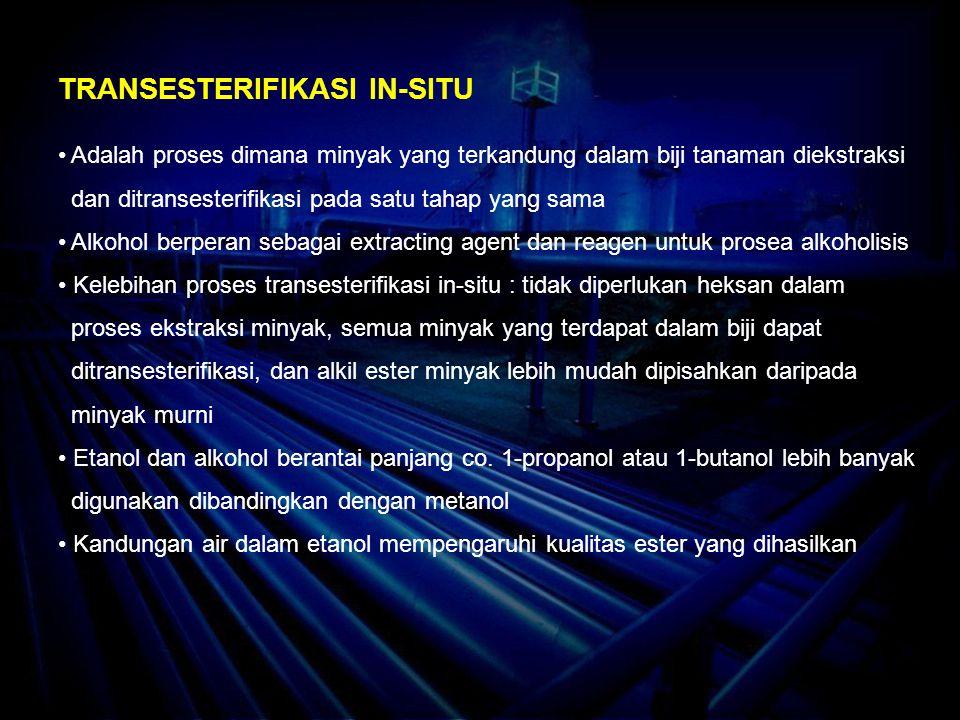 TRANSESTERIFIKASI IN-SITU