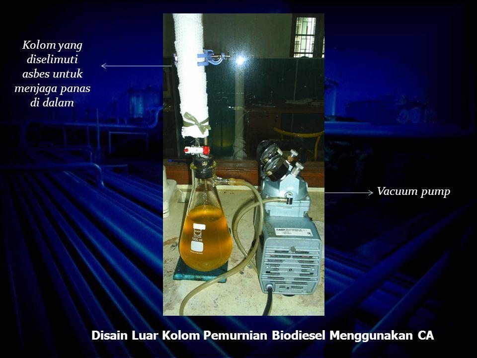 Disain Luar Kolom Pemurnian Biodiesel Menggunakan CA
