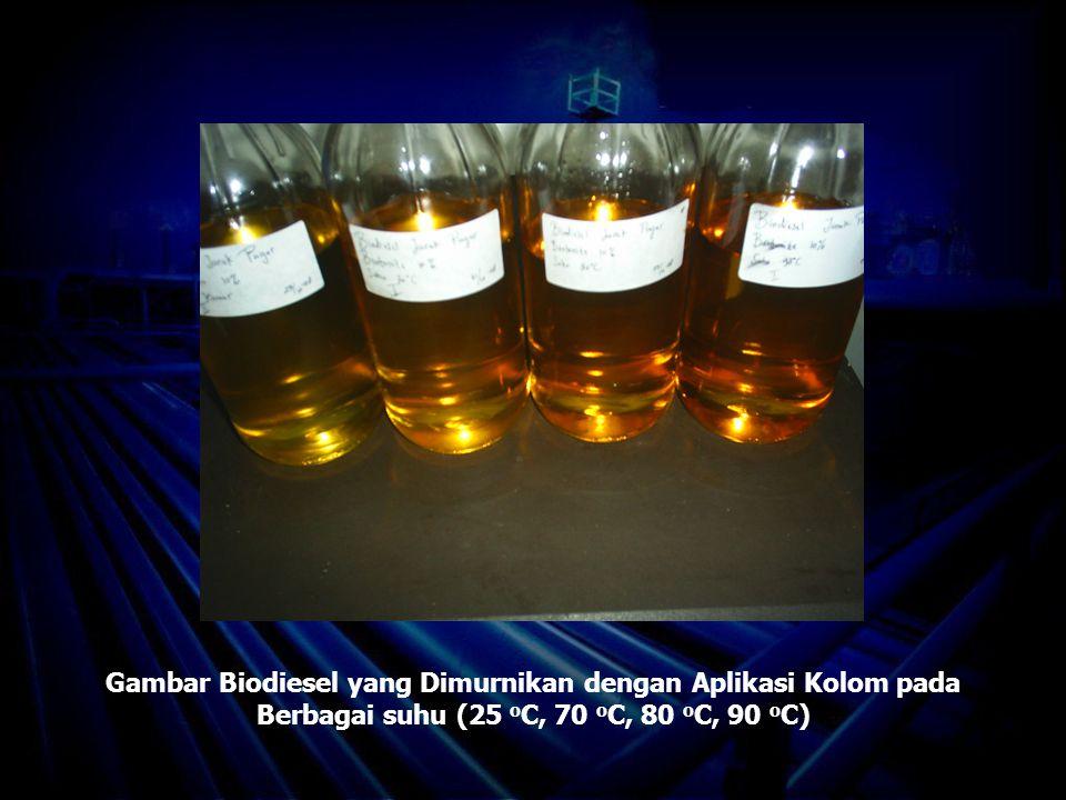 Gambar Biodiesel yang Dimurnikan dengan Aplikasi Kolom pada Berbagai suhu (25 oC, 70 oC, 80 oC, 90 oC)