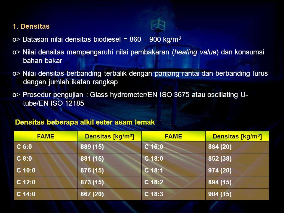 o> Batasan nilai densitas biodiesel = 860 – 900 kg/m3