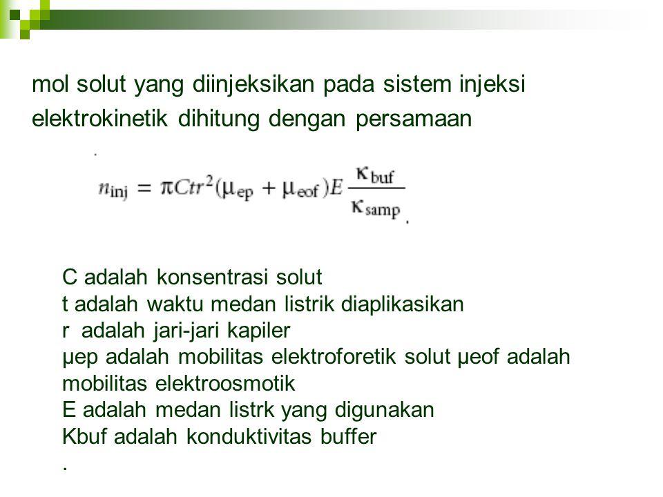 mol solut yang diinjeksikan pada sistem injeksi elektrokinetik dihitung dengan persamaan