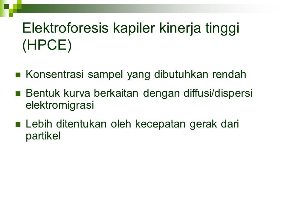 Elektroforesis kapiler kinerja tinggi (HPCE)