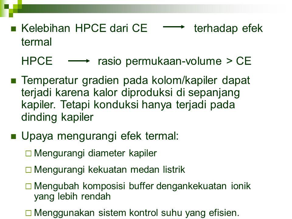 Kelebihan HPCE dari CE terhadap efek termal