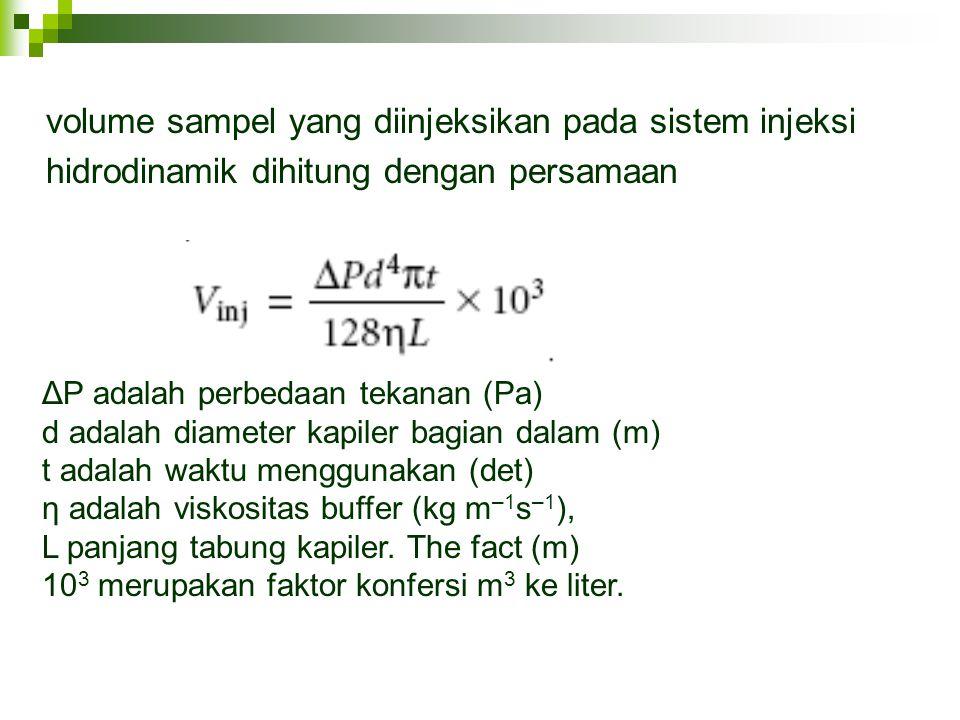volume sampel yang diinjeksikan pada sistem injeksi hidrodinamik dihitung dengan persamaan