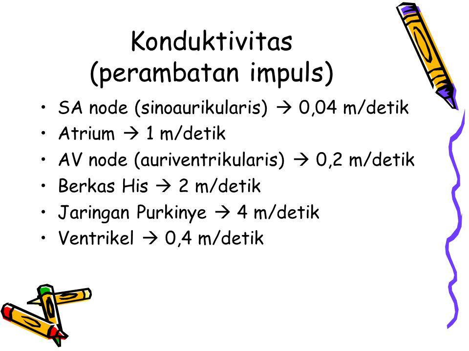 Konduktivitas (perambatan impuls)