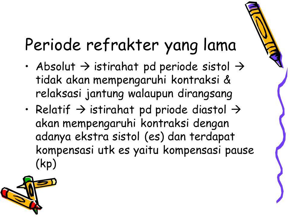 Periode refrakter yang lama