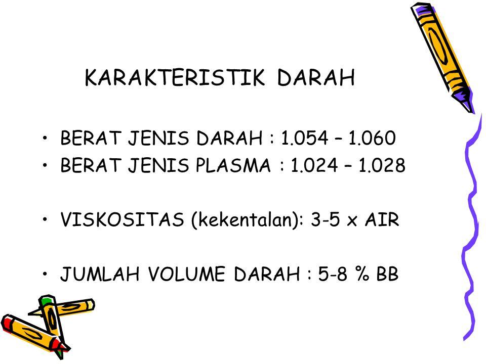 KARAKTERISTIK DARAH BERAT JENIS DARAH : 1.054 – 1.060
