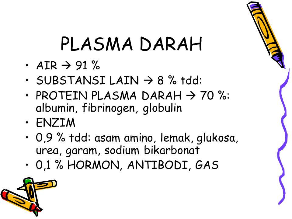 PLASMA DARAH AIR  91 % SUBSTANSI LAIN  8 % tdd: