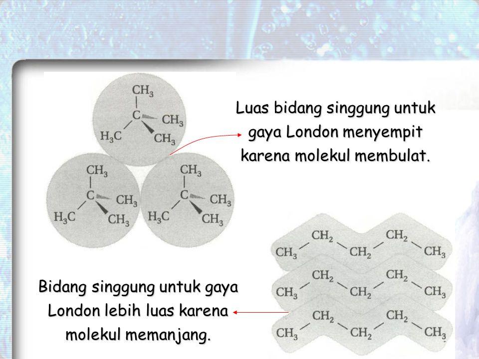 Bidang singgung untuk gaya London lebih luas karena molekul memanjang.