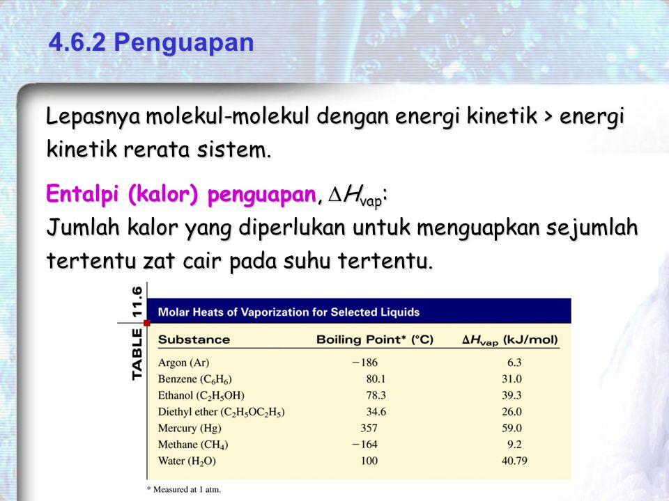 4.6.2 Penguapan Lepasnya molekul-molekul dengan energi kinetik > energi kinetik rerata sistem. Entalpi (kalor) penguapan, Hvap: