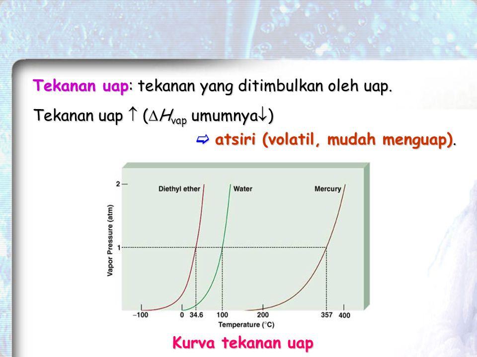Tekanan uap: tekanan yang ditimbulkan oleh uap.