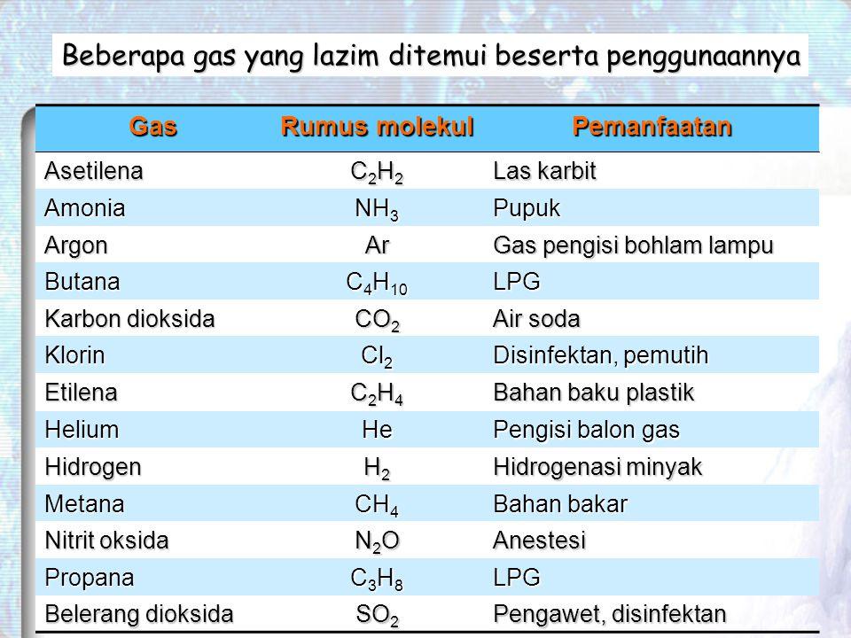 Beberapa gas yang lazim ditemui beserta penggunaannya