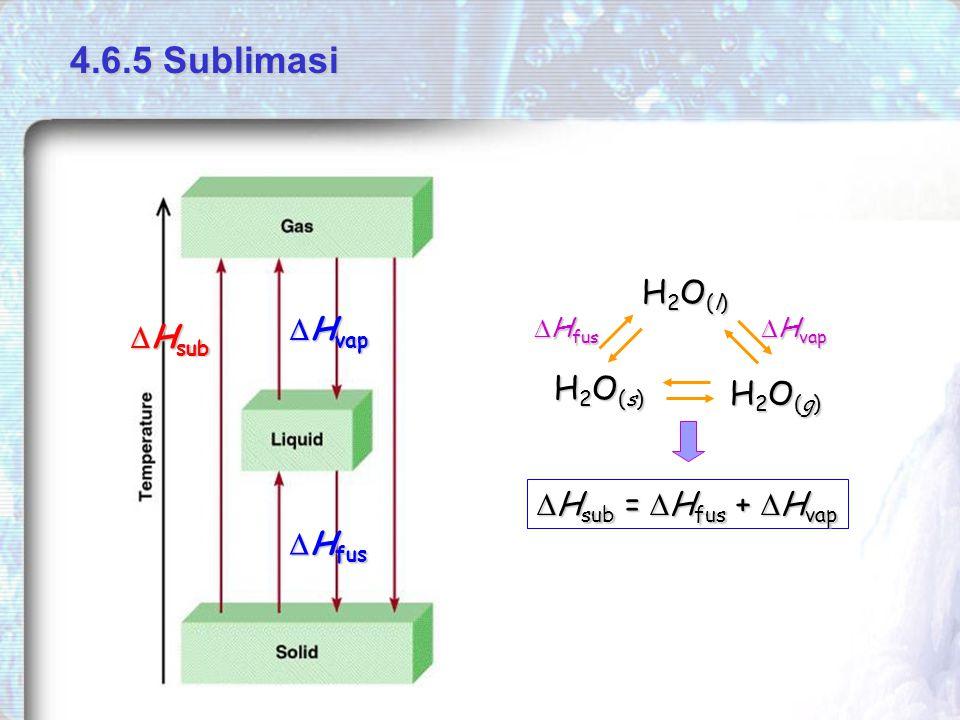 4.6.5 Sublimasi H2O(l) Hvap Hsub H2O(s) H2O(g) Hsub = Hfus + Hvap