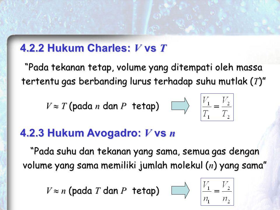 4.2.2 Hukum Charles: V vs T 4.2.3 Hukum Avogadro: V vs n